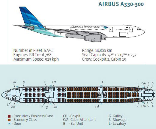Airbus-A330-300 garuda seat plan